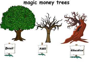 magic money trees