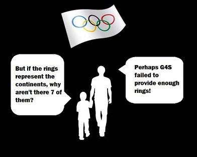 G4S Olympic security